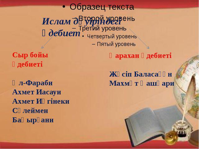 Ислам дәуіріндегі әдебиет Сыр бойы әдебиеті Әл-Фараби Ахмет Иасауи Ахмет Иүг...