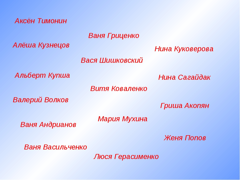 Валерий Волков Алёша Кузнецов Альберт Купша Аксён Тимонин Ваня Андрианов Ваня...