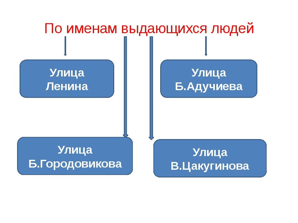 По именам выдающихся людей Улица Ленина Улица Б.Адучиева Улица Б.Городовикова...