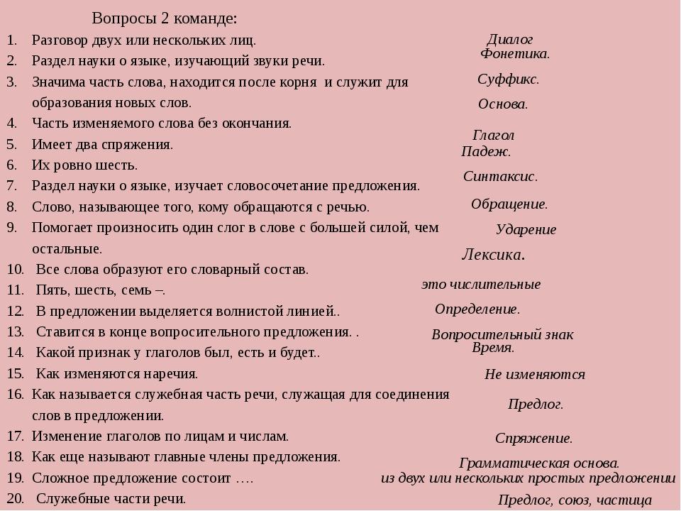 Вопросы 2 команде: Разговор двух или нескольких лиц. Раздел науки о языке, из...