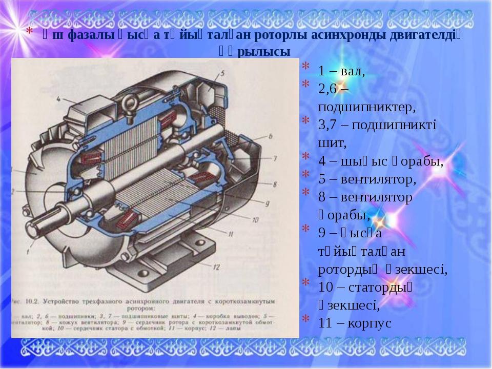 Үш фазалы қысқа тұйықталған роторлы асинхронды двигателдің құрылысы 1 – вал,...