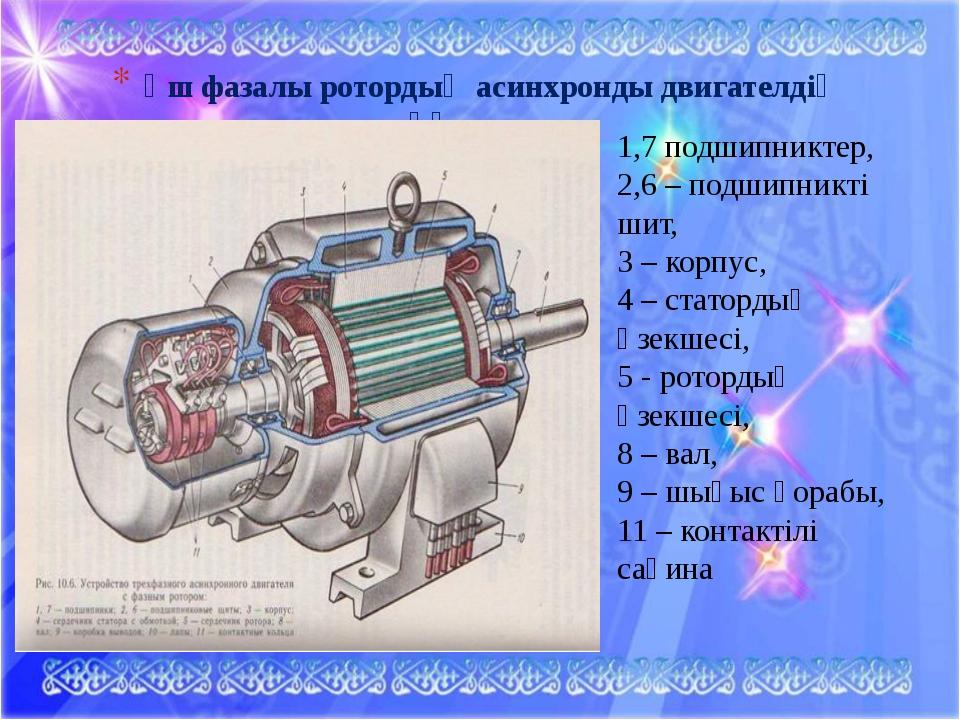 Үш фазалы ротордың асинхронды двигателдің құрылысы 1,7 подшипниктер, 2,6 – по...