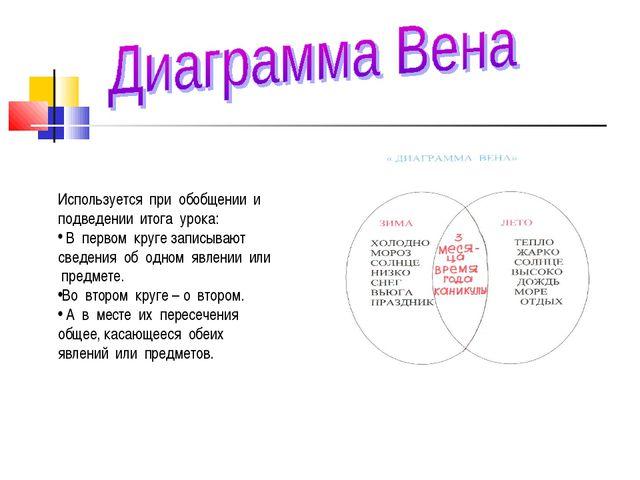 Используется при обобщении и подведении итога урока: В первом круге записываю...