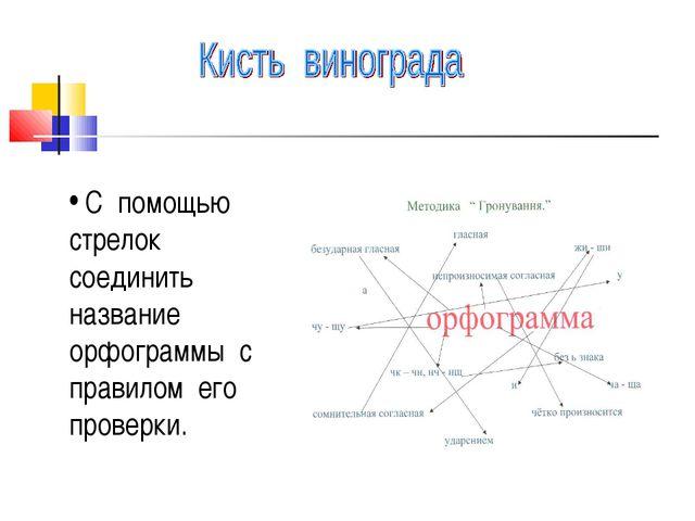 С помощью стрелок соединить название орфограммы с правилом его проверки.