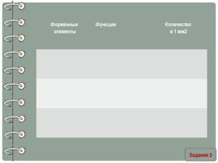 Задание 2 Форменные элементы Функции Количество в1мм2