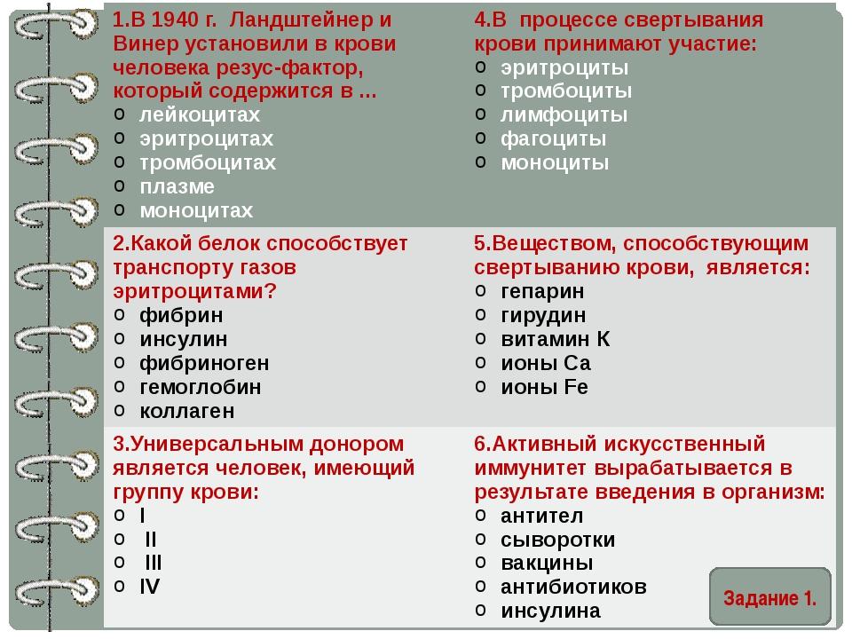 Задание 1. 1.В1940 г. Ландштейнер и Винер установили в крови человека резус-ф...