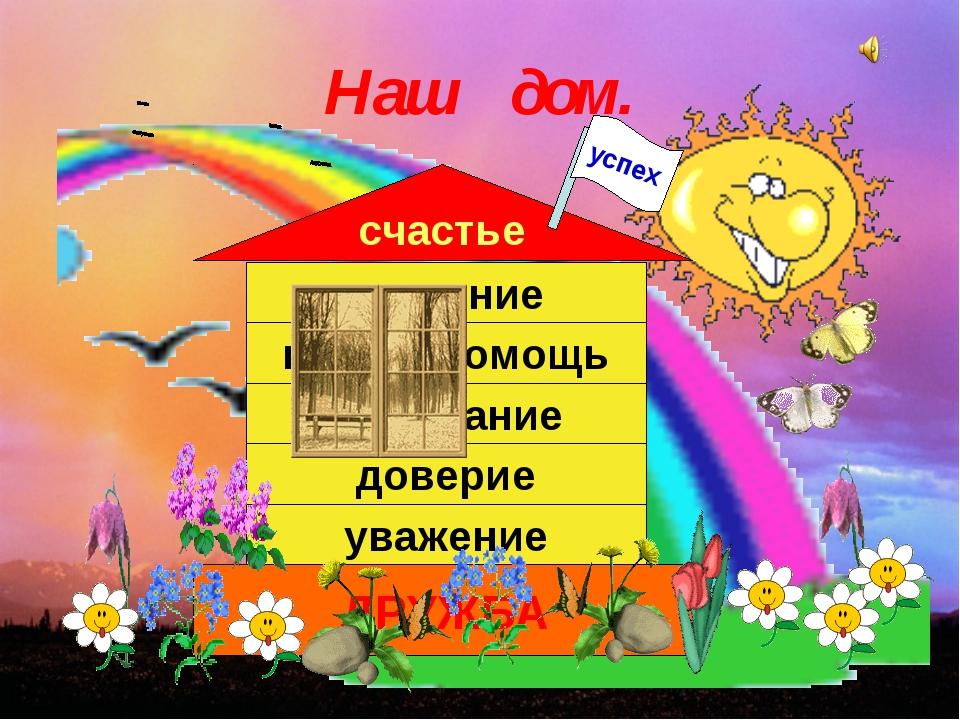 Наш дом. ДРУЖБА уважение доверие понимание взаимопомощь терпение счастье успех