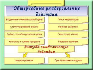 Общеучебные универсальные действия Выделение познавательной цели Поиск информ