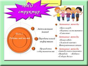 Активные методы Активные методы Активные методы «Кроссворд» «Корзина система