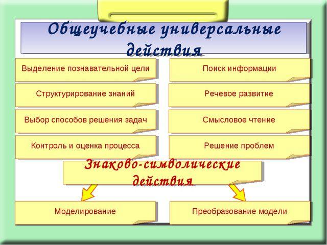 Общеучебные универсальные действия Выделение познавательной цели Поиск информ...