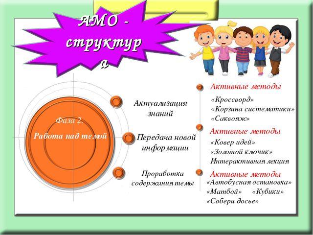 Активные методы Активные методы Активные методы «Кроссворд» «Корзина система...