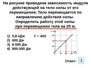На рисунке приведена зависимость модуля действующей на тело силы от его перем