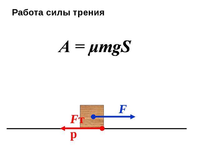 Работа силы трения F Fтр А = F∙S=Fтр∙S Fтр = μmg