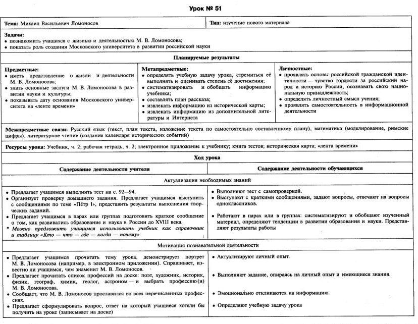 C:\Documents and Settings\Admin\Мои документы\Мои рисунки\1789.jpg
