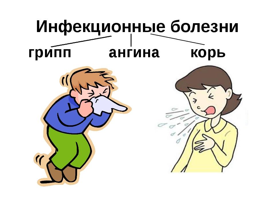 Инфекционные болезни корь грипп ангина