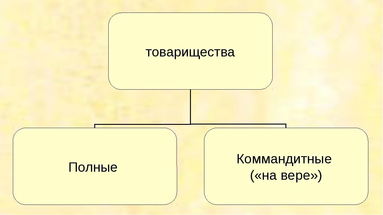товарищества Полные Коммандитные («на вере»)