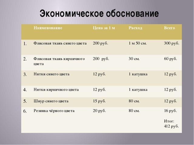 Экономическое обоснование Наименование Цена за1 м Расход Всего 1. Флисоваятка...