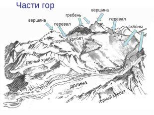 Части гор вершина горный хребет долина гребень перевал горный хребет перевал