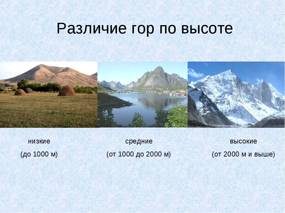 Различие гор по высоте низкие (до 1000 м) средние (от 1000 до 2000 м) высокие...
