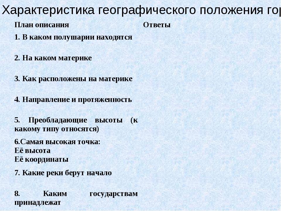Характеристика географического положения гор. План описанияОтветы 1. В каком...