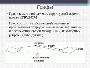 Графы Графическое отображение структурной модели назвали ГРАФОМ Граф состоит