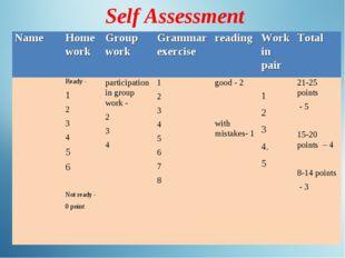 Self Assessment Name	Home work	Group work	Grammar exercise	reading	Work in pa