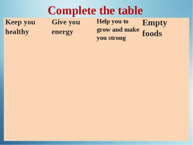 Complete the table Complete the table Keep you healthyGive you energyHelp y...