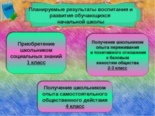 Приобретение школьником социальных знаний 1 класс Получение школьником опыта
