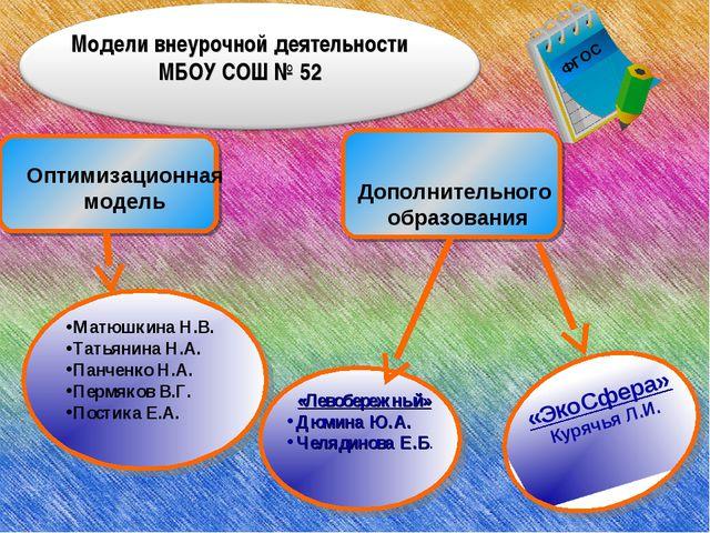Оптимизационная модель Дополнительного образования Матюшкина Н.В. Татьянина...