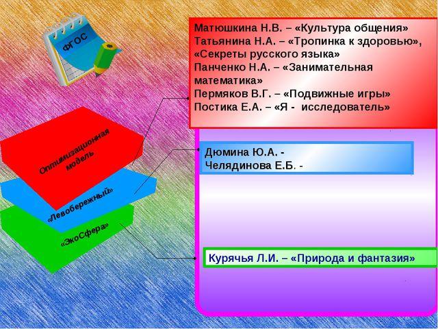 Оптимизационная модель «Левобережный» «ЭкоСфера» Матюшкина Н.В. – «Культура...