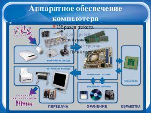 Аппаратное обеспечение компьютера