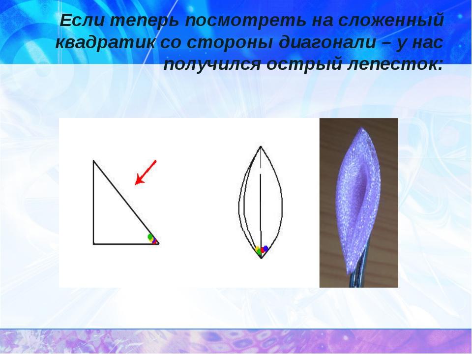 Если теперь посмотреть на сложенный квадратик со стороны диагонали – у нас по...
