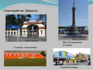 Санаторий им. Цюрупы Ледовый дворец Стадион «Локомотив» Железнодорожная площ