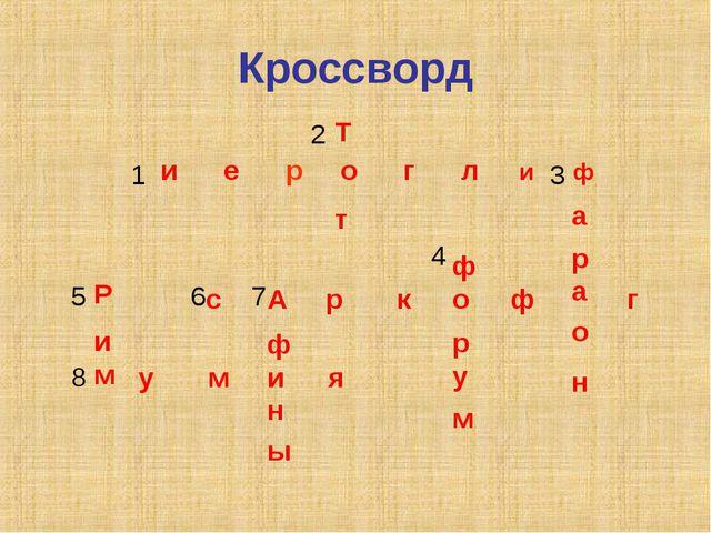 Кроссворд и е р о г л и ф Т т а р а о н ф о р у м Р и м с А р к ф г ф и н ы...