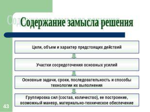 * Цели, объем и характер предстоящих действий Участки сосредоточения основных