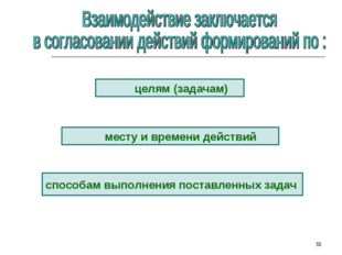* целям (задачам) месту и времени действий способам выполнения поставленных з