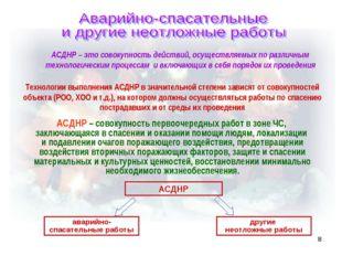 * АСДНР – это совокупность действий, осуществляемых по различным технологичес