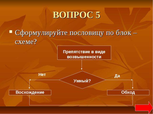 ВОПРОС 5 Сформулируйте пословицу по блок –схеме? Препятствие в виде возвышенн...
