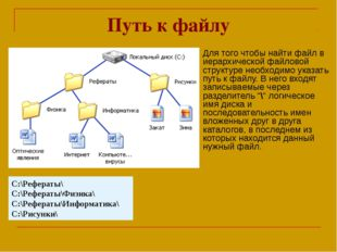 Путь к файлу Для того чтобы найти файл в иерархической файловой структуре нео