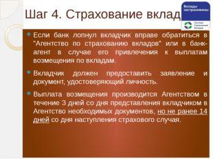 """Шаг 4. Страхование вклада Если банк лопнул вкладчик вправе обратиться в """"Аген"""
