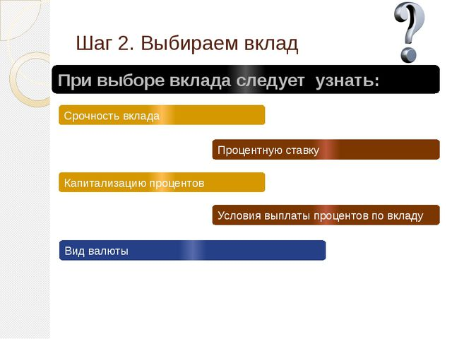 Шаг 2. Выбираем вклад При выборе вклада следует узнать: Срочность вклада Проц...