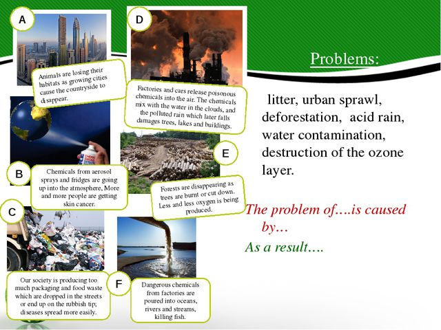 A D E Problems: litter, urban sprawl, deforestation, acid rain, water contami...