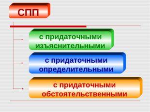СПП с придаточными изъяснительными с придаточными определительными с придаточ
