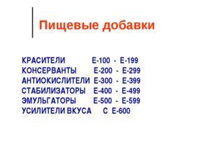 Пищевые добавки КРАСИТЕЛИ Е-100 - Е-199 КОНСЕРВАНТЫ Е-200 - Е-299 АНТИОКИСЛИТ