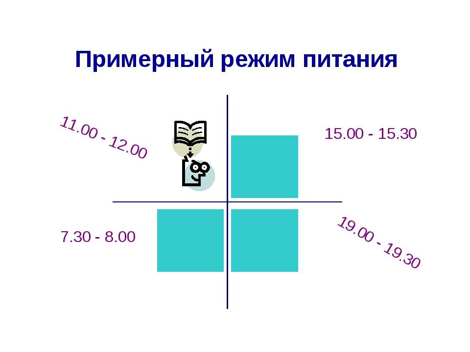 Примерный режим питания 7.30 - 8.00 11.00 - 12.00 15.00 - 15.30 19.00 - 19.30