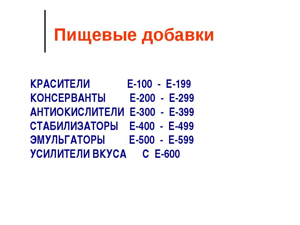Пищевые добавки КРАСИТЕЛИ Е-100 - Е-199 КОНСЕРВАНТЫ Е-200 - Е-299 АНТИОКИСЛИТ...