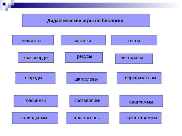 Дидактические игры по биологии диктанты загадки тесты кроссворды ребусы викто...