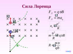 Масс-спектрограф Масс-спектрограф – прибор, позволяющий разделять заряженные