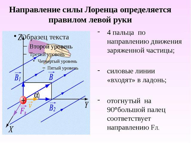 Сила Лоренца B - B - + B - B B +