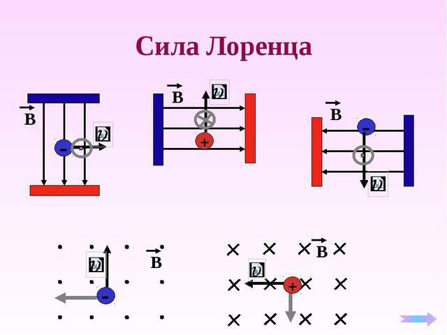 При движении заряженной частицы в магнитном поле сила Лоренца работы не совер...